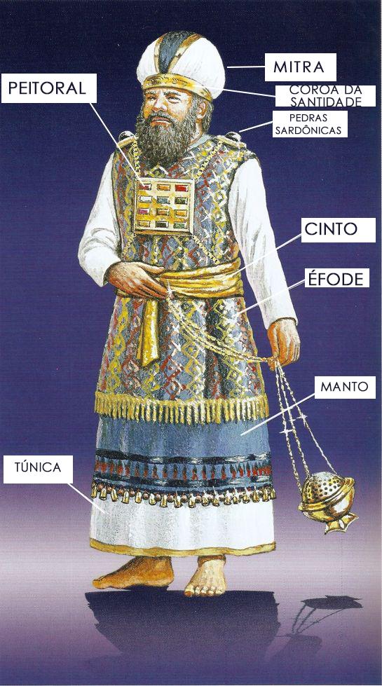 15 - Éfode sacerdotal